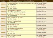 Baseball books for all baseball lovers